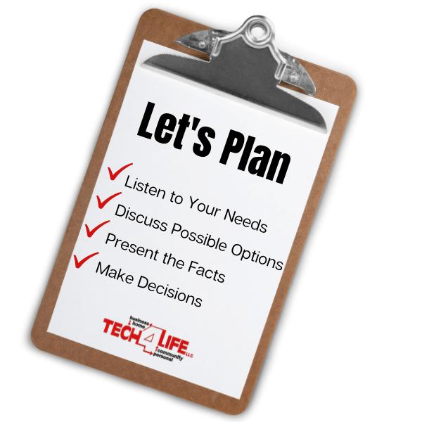 Business Marketing planning